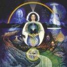 Astrology Forecast Progression Reading & Bonus Report