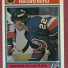 1982 83 O Pee Chee Mike Bossy Record Breaker # 2 New York Islanders