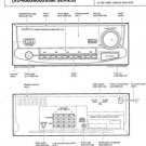 Kenwood AH5 Service Manual. From Mauritron