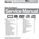 Philips DVDR3355 Service Manual. From Mauritron