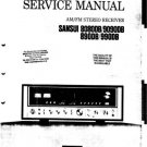 Sansui 990DB Service Manual. From Mauritron