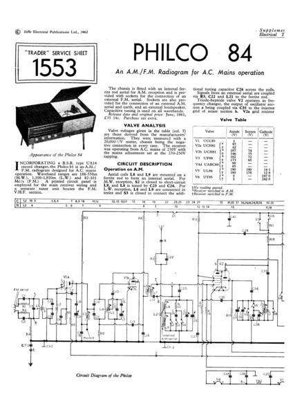 Philco 84 Technical Repair Manual Mauritron