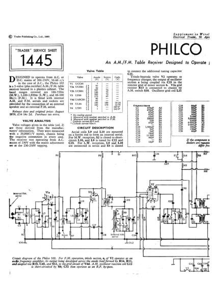 Philco 102 Technical Repair Manual Mauritron