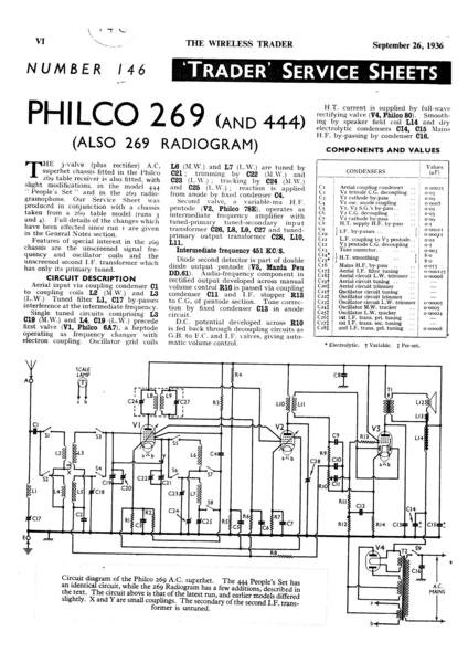 Philco 269 Technical Repair Manual Mauritron