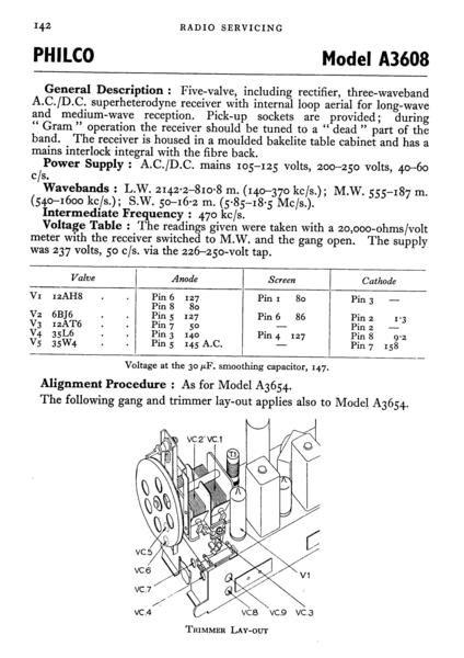 Philco A3608 Technical Repair Manual Mauritron