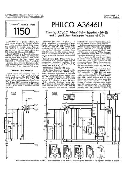 Philco A3672U Technical Repair Manual Mauritron