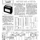 Roberts R200 Service Schematics. Mauritron#527