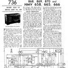 Marconi 869 Service Schematics. Mauritron #1043