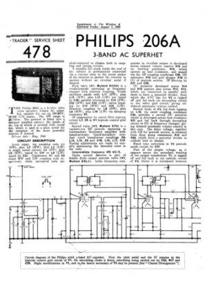 Philips 206A Service Schematics. Mauritron #3208