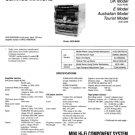 Sony HCD-RX90 Service Manual