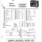 BangOlufsen Beocenter 2200 Type 2421 2422 2425 Service Manual