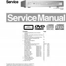 Philips DVDQ50 (DVDQ-50) 691 751 781 171 DVD Video Player Technical Repair Schematics Circuits Servi
