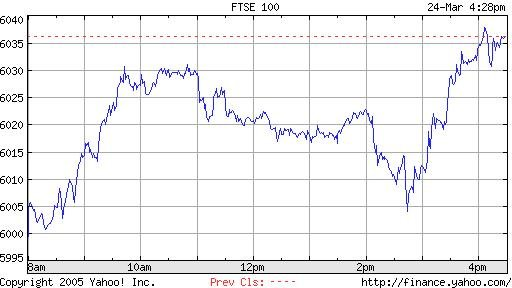 Camarilla Equation + Free Spread Trading E-book.