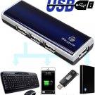 Targus Travel 4-Port 2.0 USB Hub (saving 25%)