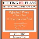 eBook (PDF) BACK ROW PLAYS - HITTING Volleyball Plays