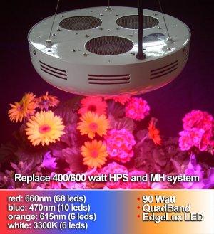 90W Quad-Band Pro Hydroponic UFO LED Plant Grow Light