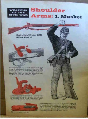 SHOULDER ARMS ARTICLE 1961