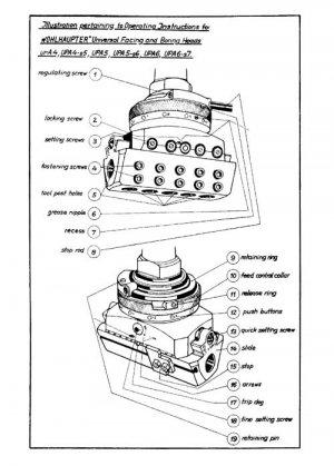 Wohlhaupter UPA-4 to UPA-6 Boring Head Operators Manual