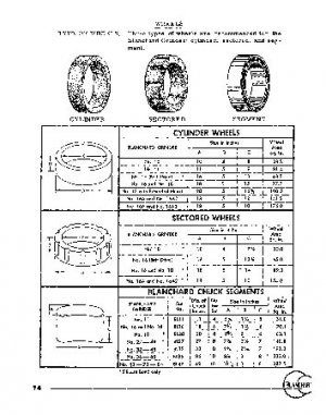 Blanchard No. 18 Operation and Maintenance Manual