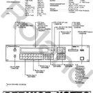 ROLAND D-550 D550 550 ** SERVICE MANUAL / NOTES **