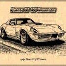 1969 Phase III GT Corvette