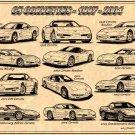 Corvette C5 Tribute