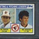 1984 Topps #426 Orioles Leaders (Cal Ripken Jr) PSA 10