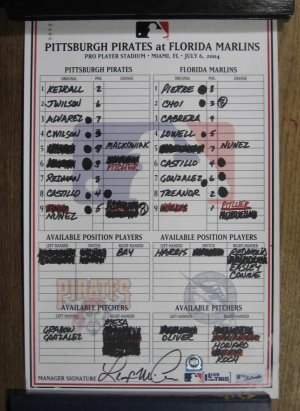 2007 Pirates @ Marlins Game Used Lineup Card, Signed
