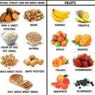 Foods that Burn Fat eBook on CD Printable