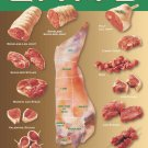 LAMB RECIPES Printable eBook on CD
