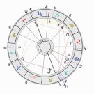 Astrological Reading II:  Natal Chart + Transits and Trends