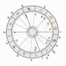 Astrological Reading III:  Transits and Trends Only