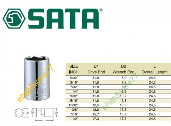 """SATA - 9/32"""" Std SAE Socket 1/4"""" DR."""