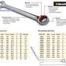 Gearwrench - Reversible Combination Wrench 7/8&quot;