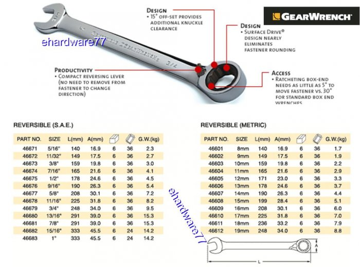 Gearwrench - Reversible Combination Wrench 15/16""