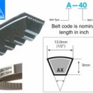 Mitsuboshi Raw Edge Cogged V-Belt AX107