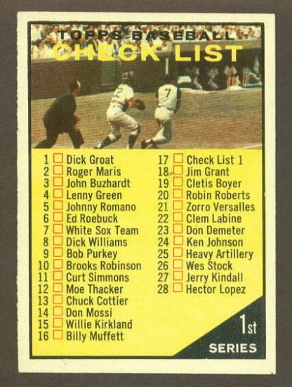 1961 Topps baseball set # 17 Series 1 Checklist unmarked