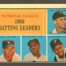 1961 Topps baseball set # 41 N.L. Batting Leaders with Mays & Clemente