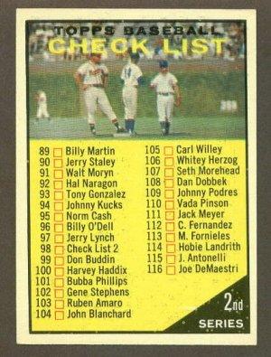 1961 Topps baseball set # 98B Series 2 Checklist unmarked