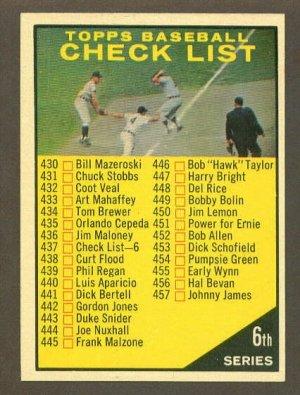 1961 Topps baseball set # 437B Series 6 Checklist unmarked