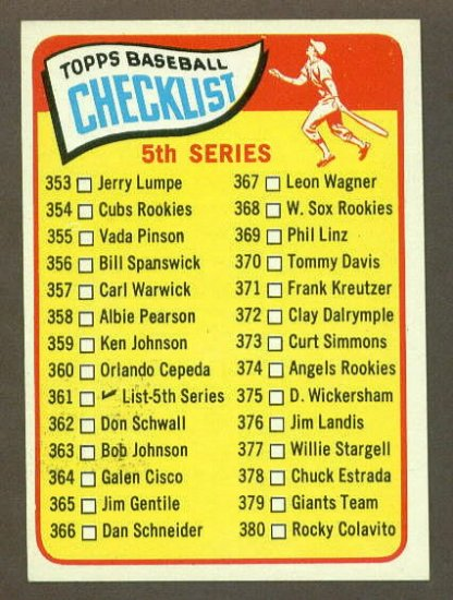 1965 Topps baseball set # 361 Series 5 Checklist unmarked