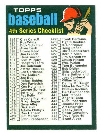 1971 Topps baseball set # 369 Series 4 checklist unmarked