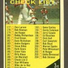 1961 Topps baseball set # 189A Series 3 Checklist unmarked