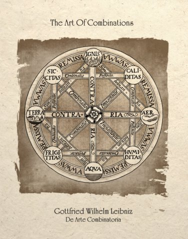 Alchemy Circle Combinations Art Print Esoteric Sacred Geometry