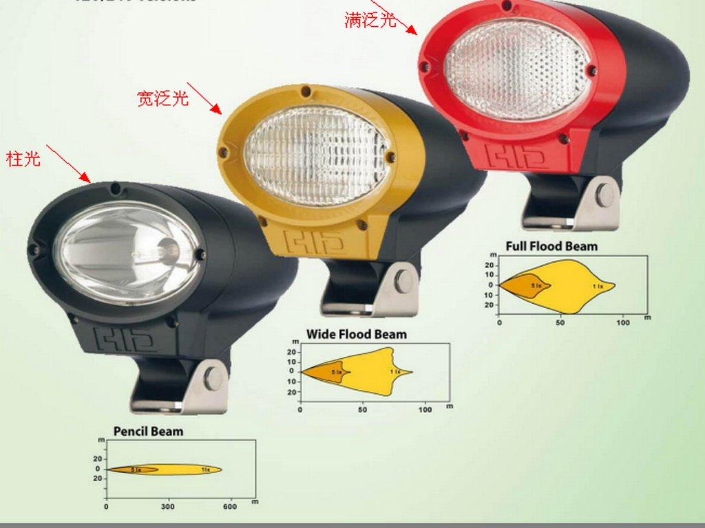 HID oval Work light 35W flood beam/spot beam