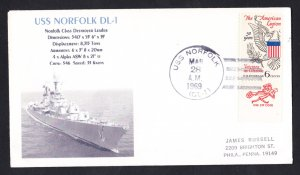 USS NORFOLK DL-1 Naval Cover MhCachets Only 1 Made