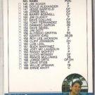 BOBBY COX 1984 Fleer #653.  JAYS