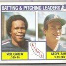 ROD CAREW 1984 Topps #276 w/ Zahn.  ANGELS