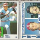 KENT HRBEK 1984 Topps + Leaders Card w/ Schrom.  TWINS