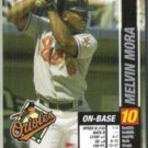 MELVIN MORA 2002 Showdown #009.  ORIOLES